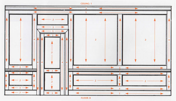 order to paint an entire room - diagram
