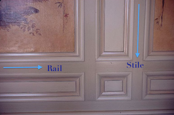 what is a stile and rail